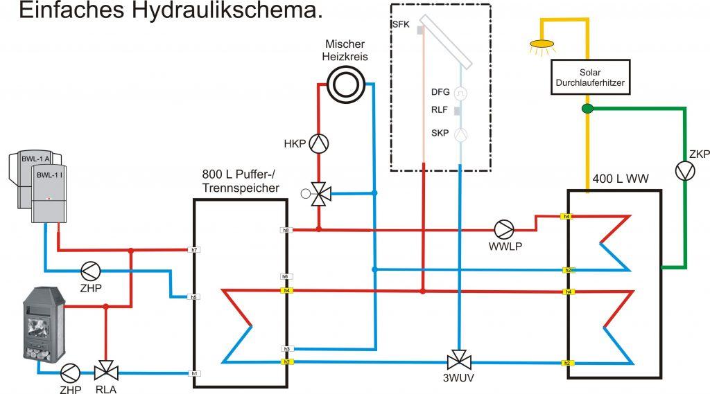 einfacher hydraulikplan der www. Black Bedroom Furniture Sets. Home Design Ideas