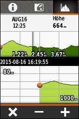 GARMIN eTrex Touch 25/35 - Track Hoehenprofil